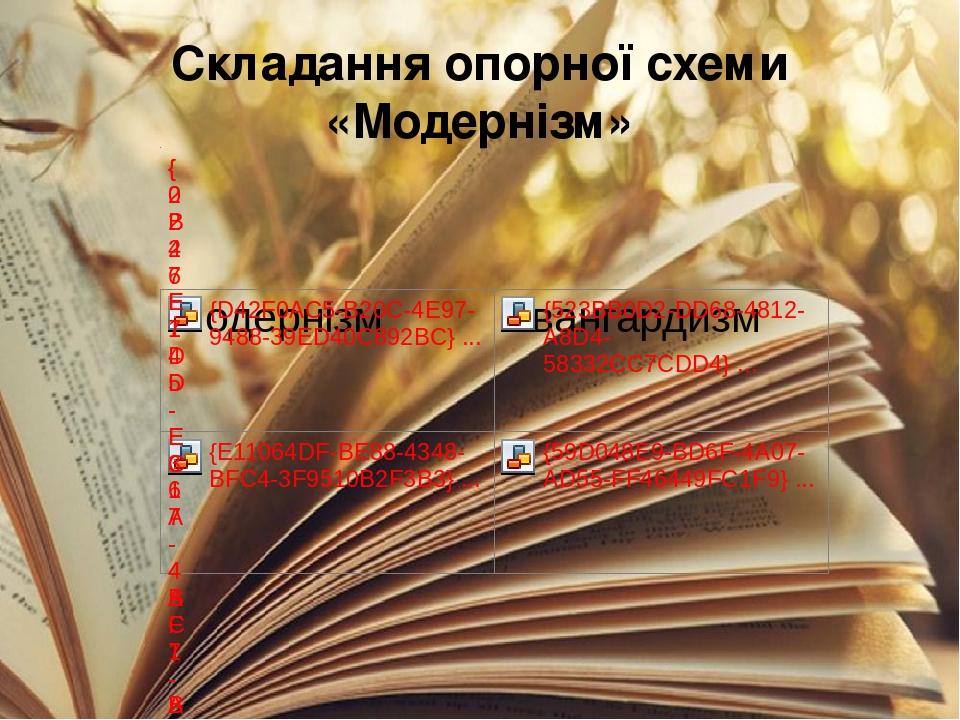 Складання опорної схеми «Модернізм»