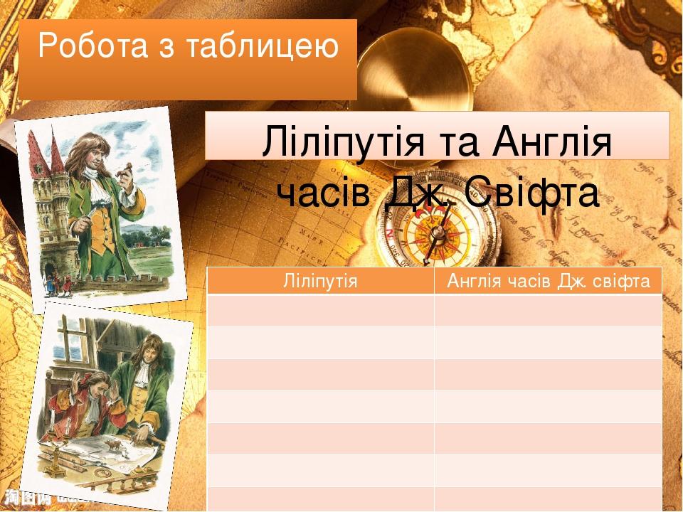 Робота з таблицею Ліліпутія та Англія часів Дж. Свіфта Ліліпутія Англія часів Дж.свіфта