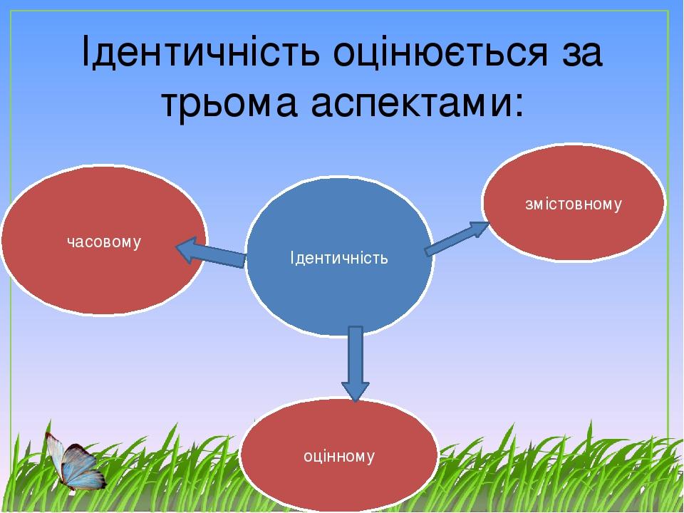 Ідентичність оцінюється за трьома аспектами: Ідентичність змістовному оцінному часовому