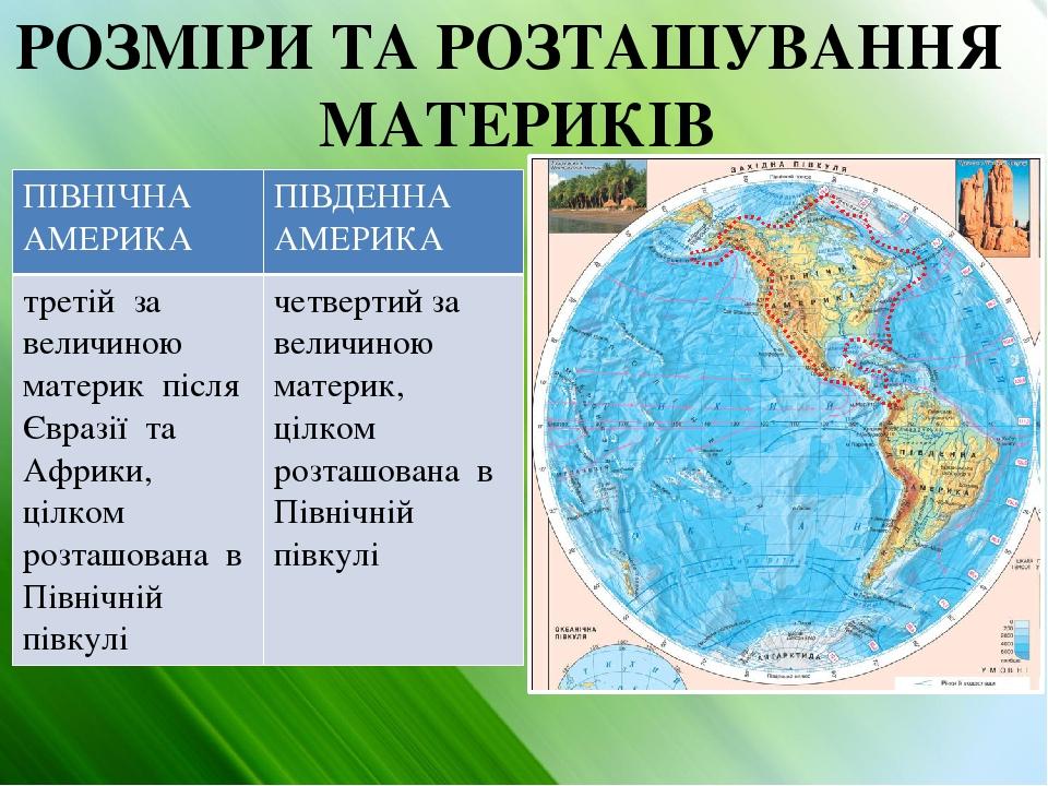 РОЗМІРИ ТА РОЗТАШУВАННЯ МАТЕРИКІВ ПІВНІЧНААМЕРИКА ПІВДЕННА АМЕРИКА третій за величиною материк після Євразії та Африки, цілком розташована в Північ...