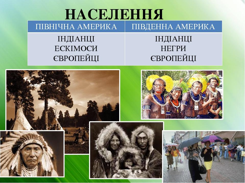 НАСЕЛЕННЯ ПІВНІЧНААМЕРИКА ПІВДЕННА АМЕРИКА ІНДІАНЦІ ЕСКІМОСИ ЄВРОПЕЙЦІ ІНДІАНЦІ НЕГРИ ЄВРОПЕЙЦІ