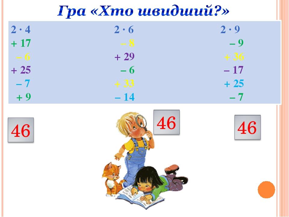 2 · 4 2 · 6 2 · 9 + 17 – 8 – 9 – 6 + 29 + 36 + 25 – 6 – 17 – 7 + 33 + 25 + 9 – 14 – 7