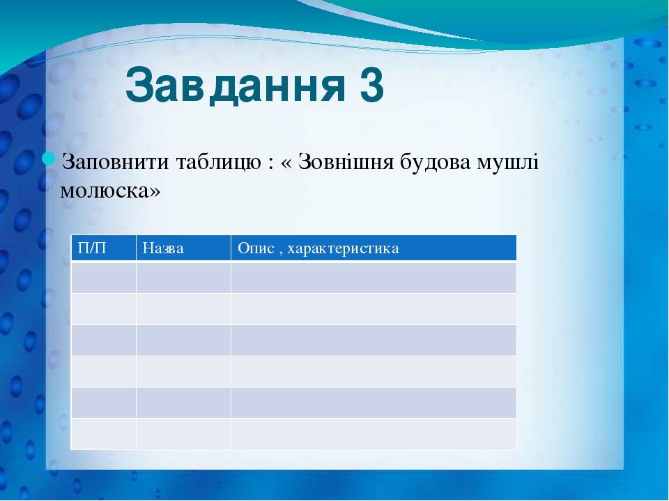 Завдання 3 Заповнити таблицю : « Зовнішня будова мушлі молюска» П/П Назва Опис , характеристика