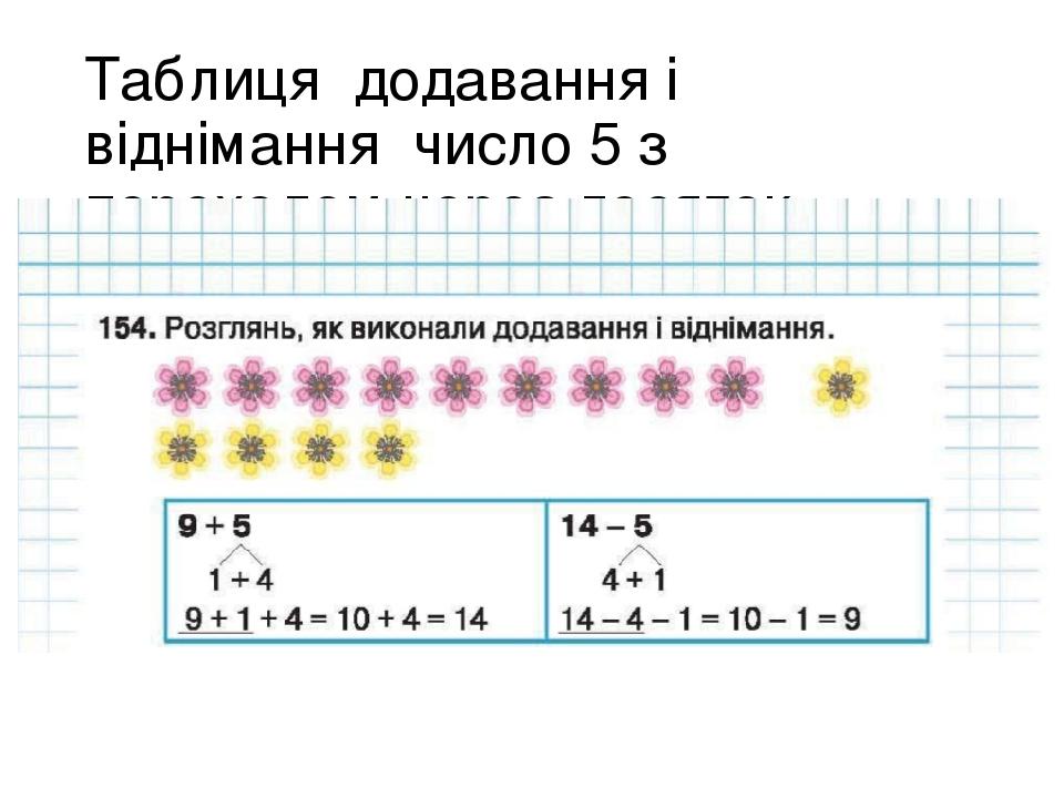 Таблиця додавання і віднімання число 5 з переходом через десяток