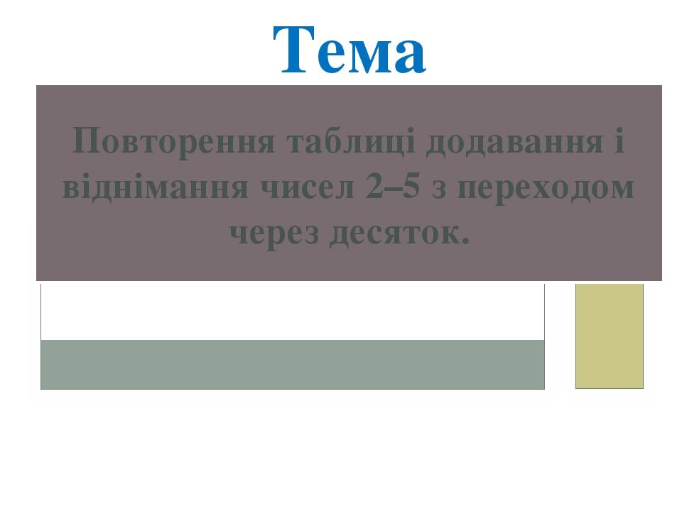 Повторення таблиці додавання і віднімання чисел 2–5 з переходом через десяток. Тема