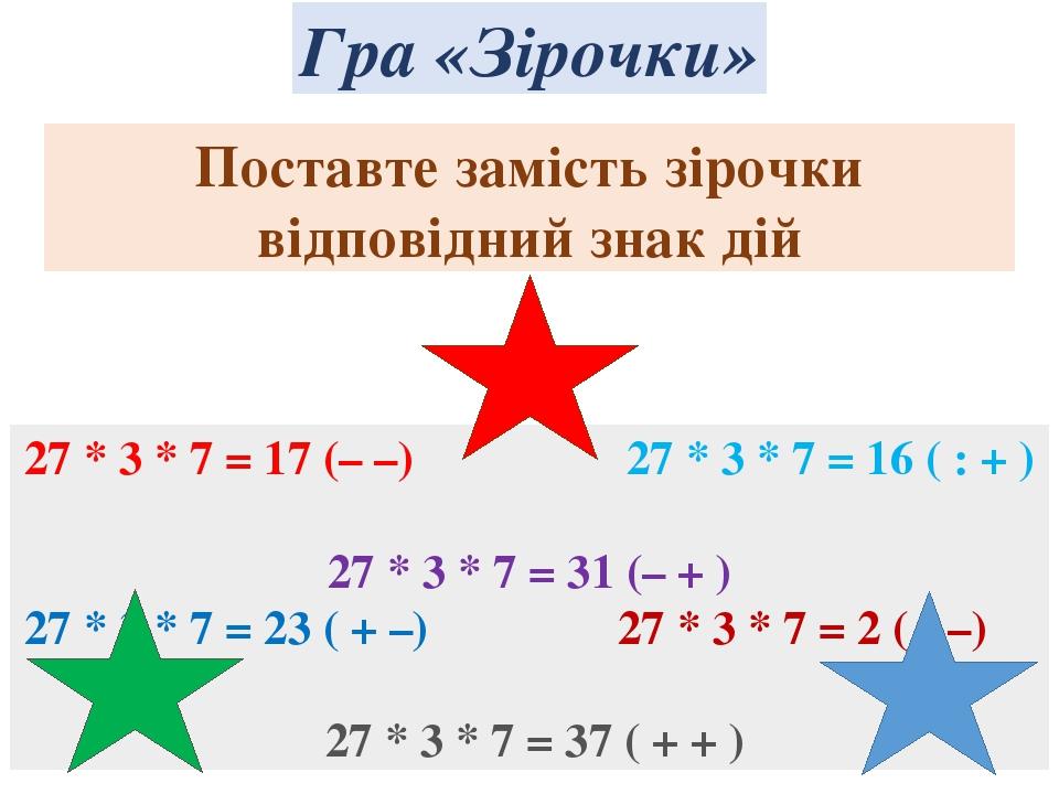 Гра «Зірочки» Поставте замість зірочки відповідний знак дій 27 * 3 * 7 = 17 (– –) 27 * 3 * 7 = 16 ( : + ) 27 * 3 * 7 = 31 (– + ) 27 * 3 * 7 = 23 ( ...