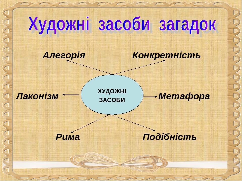 Алегорія Конкретність Лаконізм Метафора Рима Подібність ХУДОЖНІ ЗАСОБИ