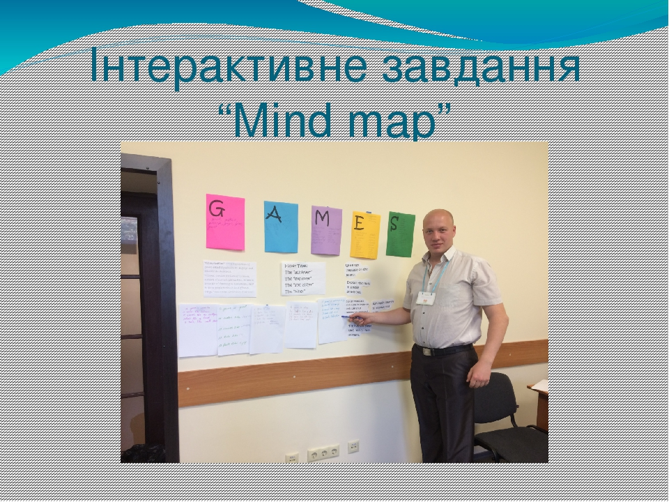 """Інтерактивне завдання """"Mind map"""""""