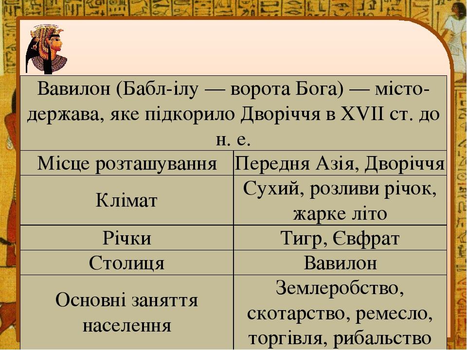 Вавилон (Бабл-ілу — ворота Бога) — місто-держава, яке підкорило Дворіччя в XVII ст. до н. е. Місце розташування Передня Азія, Дворіччя Клімат Сухий...