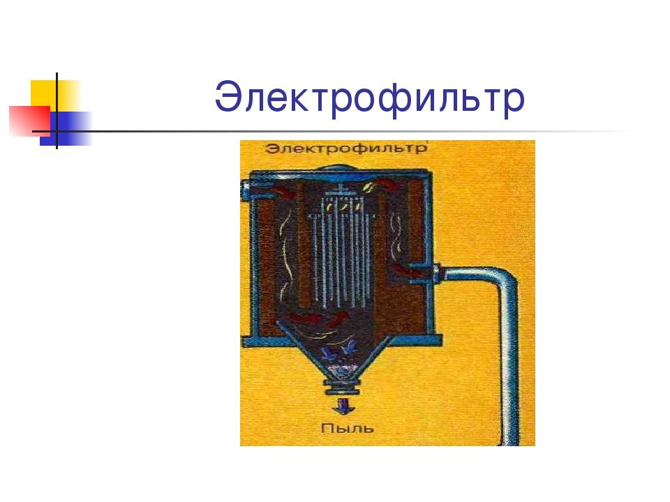 Электрофильтр