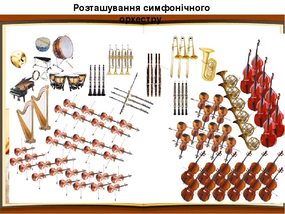 Розташування симфонічного оркестру