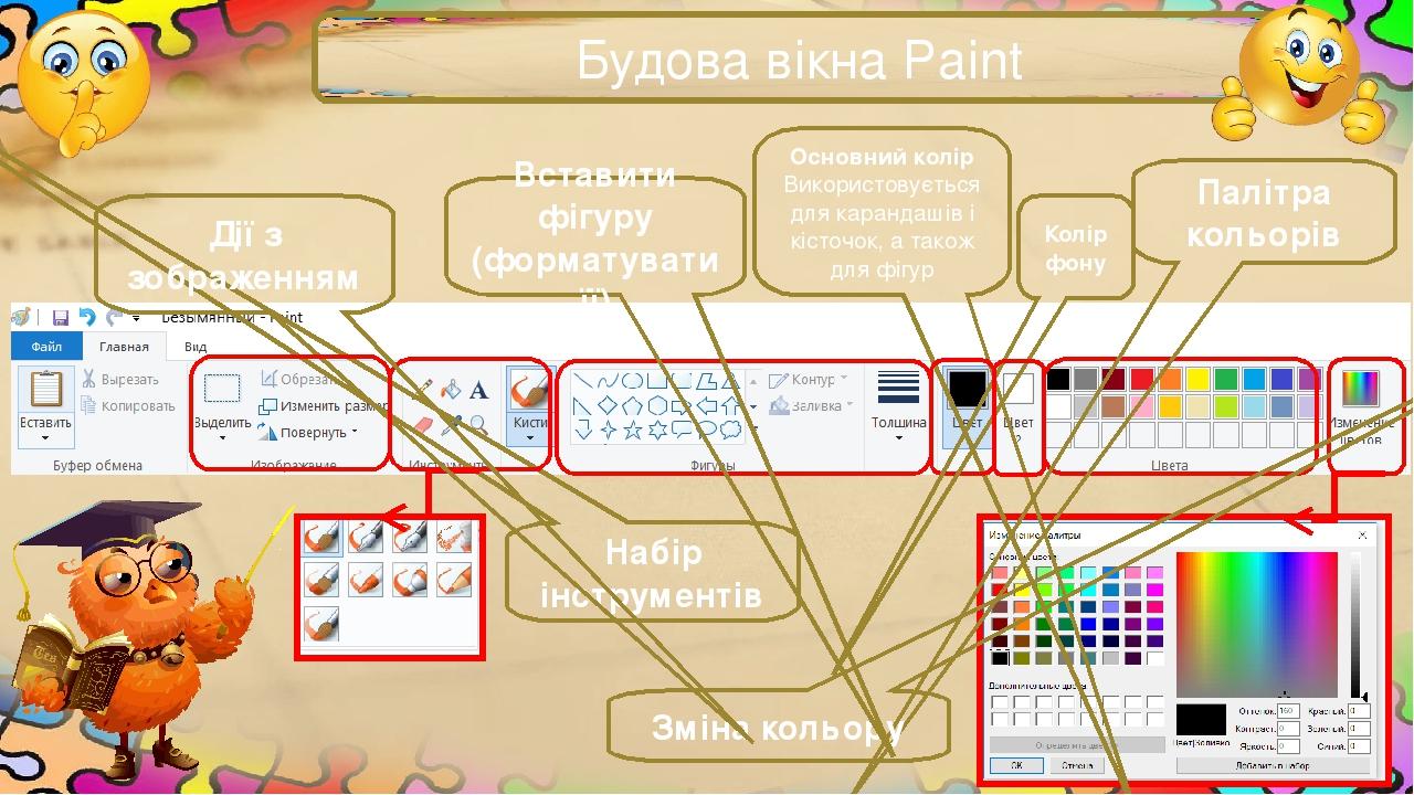 Будова вікна Paint Палітра кольорів Набір інструментів Зміна кольору Вставити фігуру (форматувати її) Основний колір Використовується для карандаші...