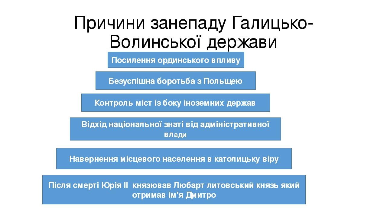 Причини занепаду Галицько- Волинської держави Посилення ординського впливу Контроль міст із боку іноземних держав Відхід національної знаті від адм...