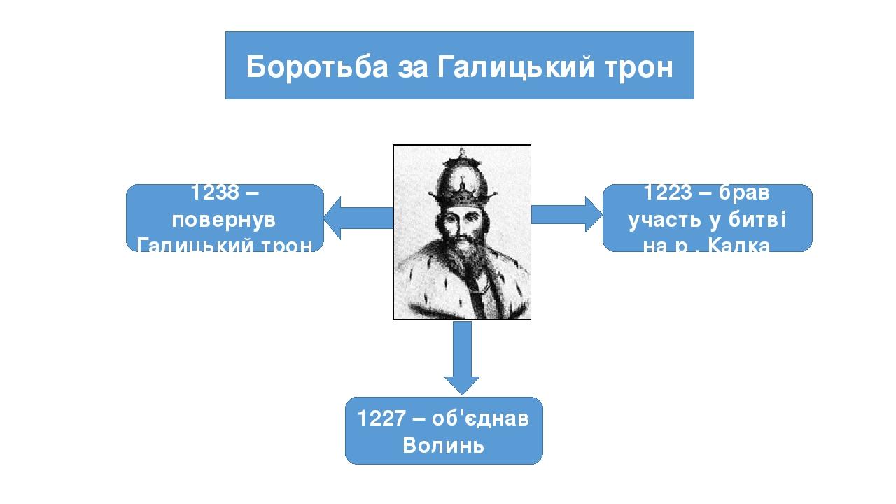 Боротьба за Галицький трон 1223 – брав участь у битві на р . Калка 1227 – об'єднав Волинь 1238 – повернув Галицький трон