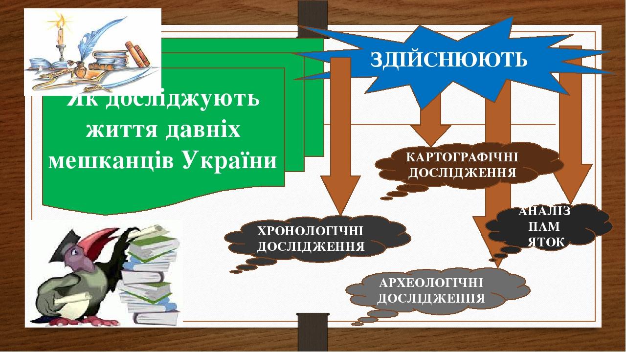 Як досліджують життя давніх мешканців України ЗДІЙСНЮЮТЬ ХРОНОЛОГІЧНІ ДОСЛІДЖЕННЯ КАРТОГРАФІЧНІ ДОСЛІДЖЕННЯ АНАЛІЗ ПАМ′ЯТОК АРХЕОЛОГІЧНІ ДОСЛІДЖЕННЯ
