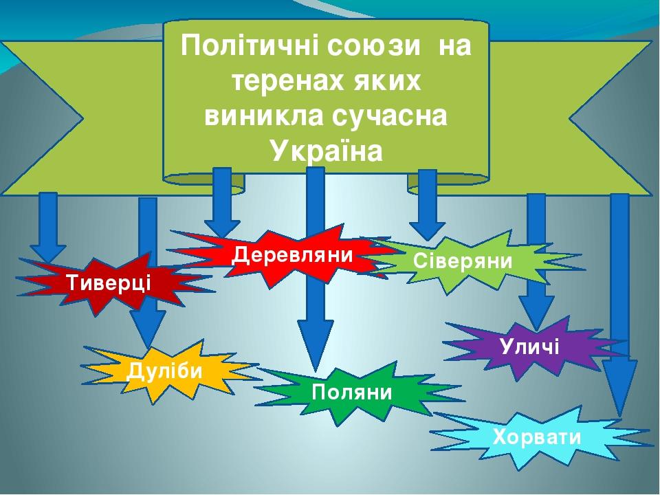 Політичні союзи на теренах яких виникла сучасна Україна Поляни Дуліби Тиверці Уличі Деревляни Хорвати Сіверяни