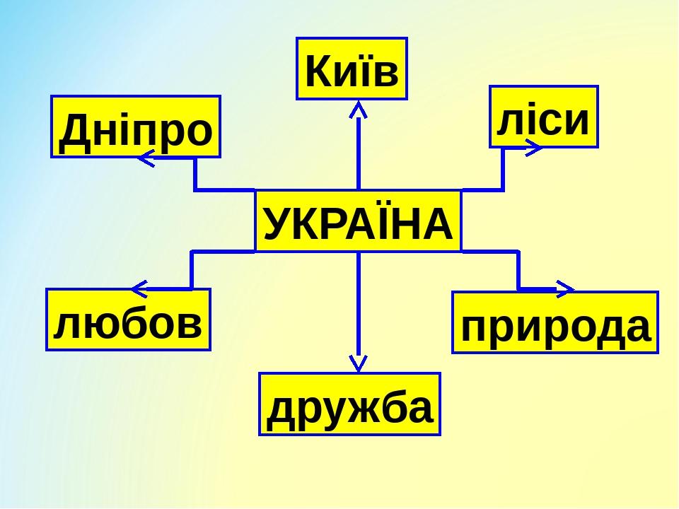 УКРАЇНА Дніпро Київ ліси дружба любов природа