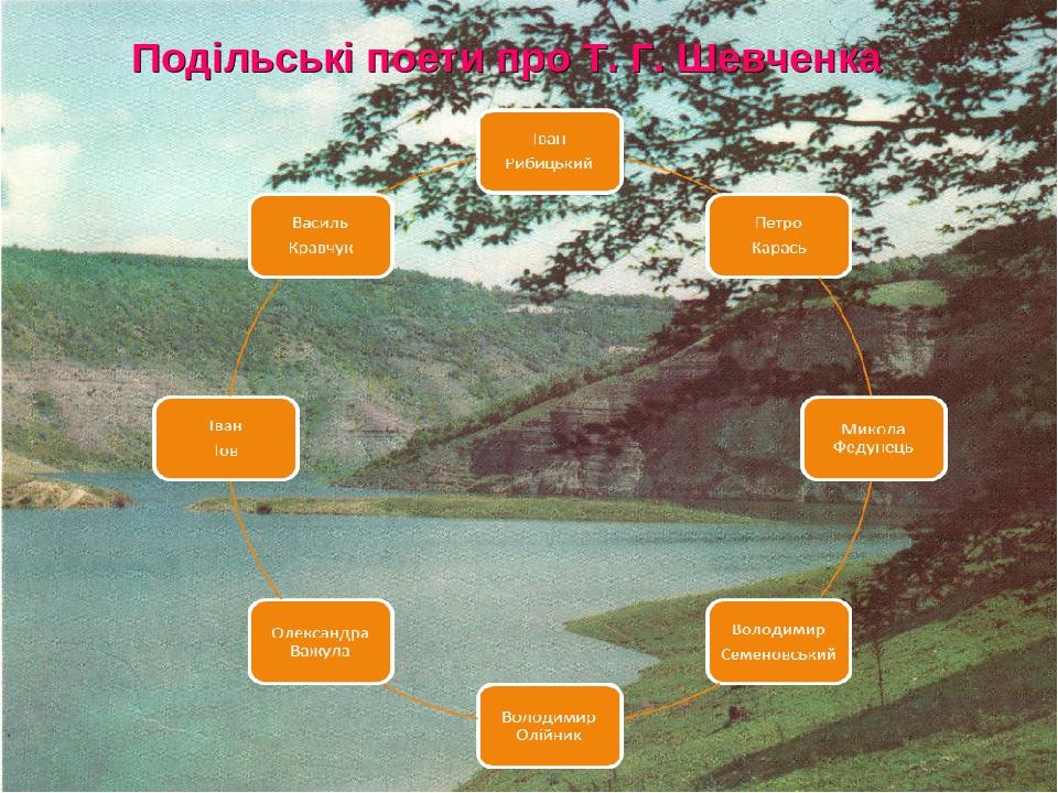 Подільські поети про Т. Г. Шевченка (прочитай твори цих поетів) Подільські поети про Т. Г. Шевченка