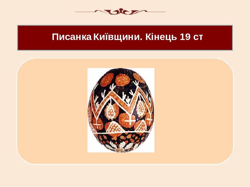 Писанка Київщини. Кінець 19 ст