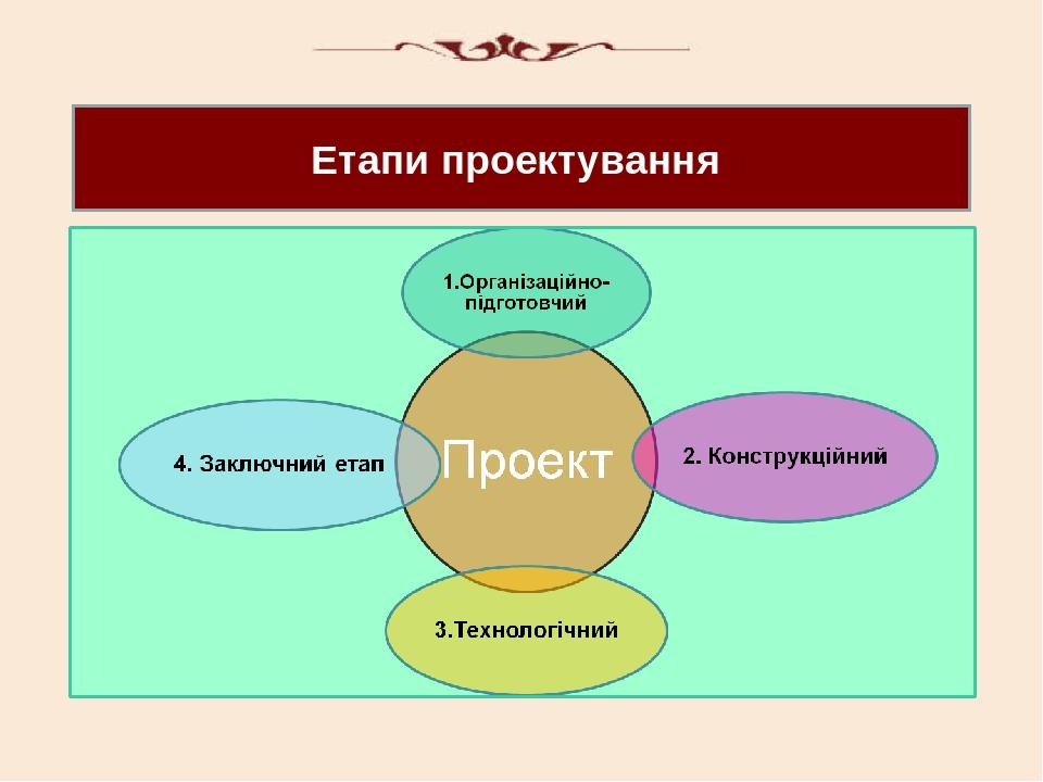 Етапи проектування