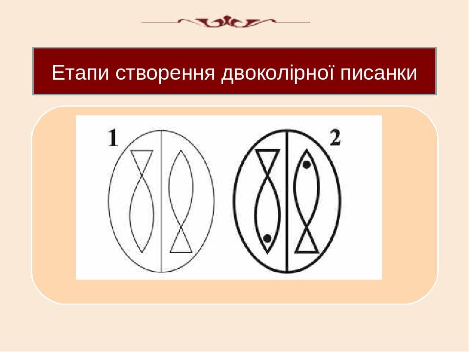 Етапи створення двоколірної писанки