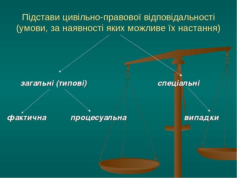 Підстави цивільно-правової відповідальності (умови, за наявності яких можливе їх настання) загальні (типові) спеціальні фактична процесуальна випадки