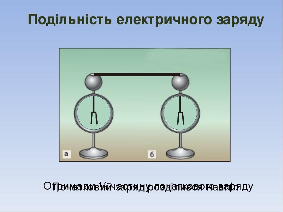 Подільність електричного заряду Початковий заряд розділився навпіл Отримали ¼ частину початкового заряду
