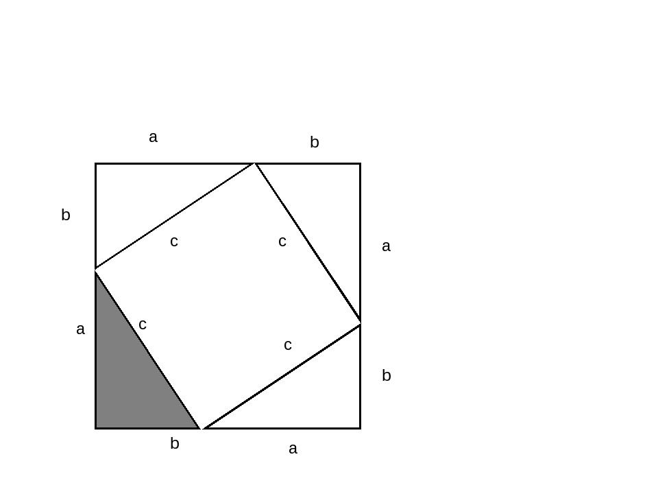 a b c a a a b b b c c c Площадь этого треугольника 1/2ab