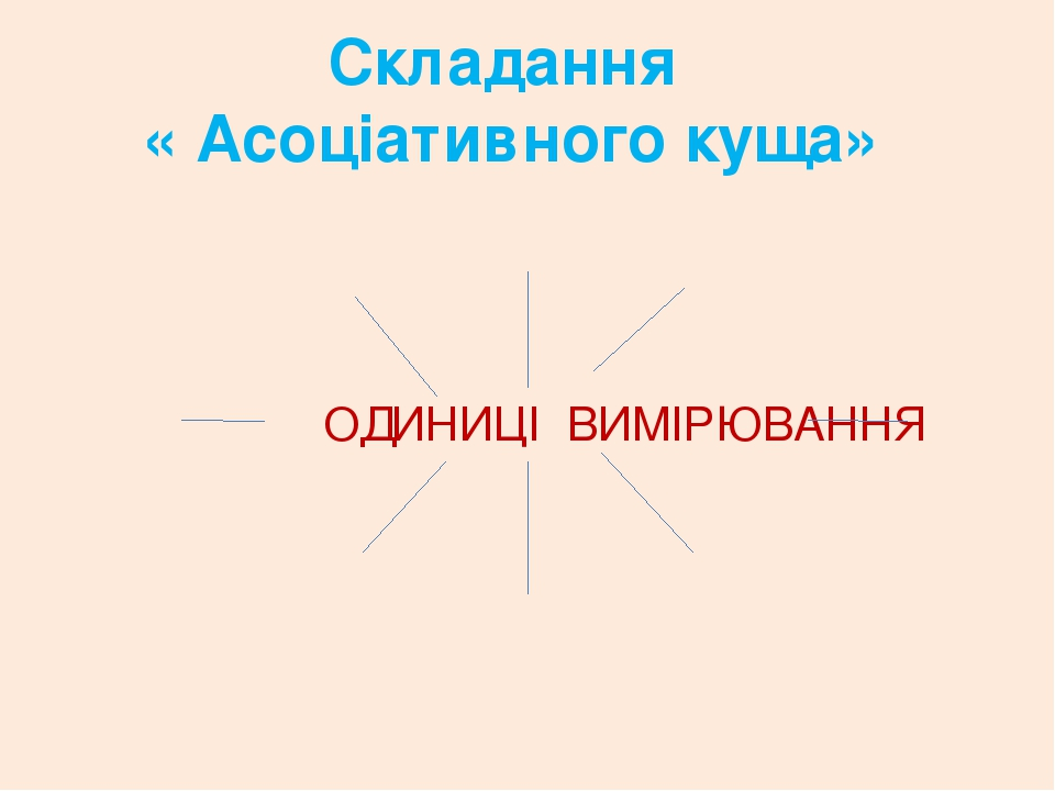 Складання « Асоціативного куща» ОДИНИЦІ ВИМІРЮВАННЯ