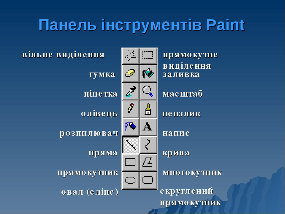 Панель інструментів Paint