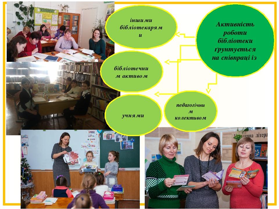 Активність роботи бібліотеки ґрунтується на співпраці із іншими бібліотекарями педагогічним колективом учнями бібліотечним активом