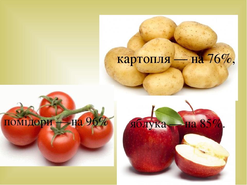 картопля — на 76%, помідори — на 96% яблука — на 85%.