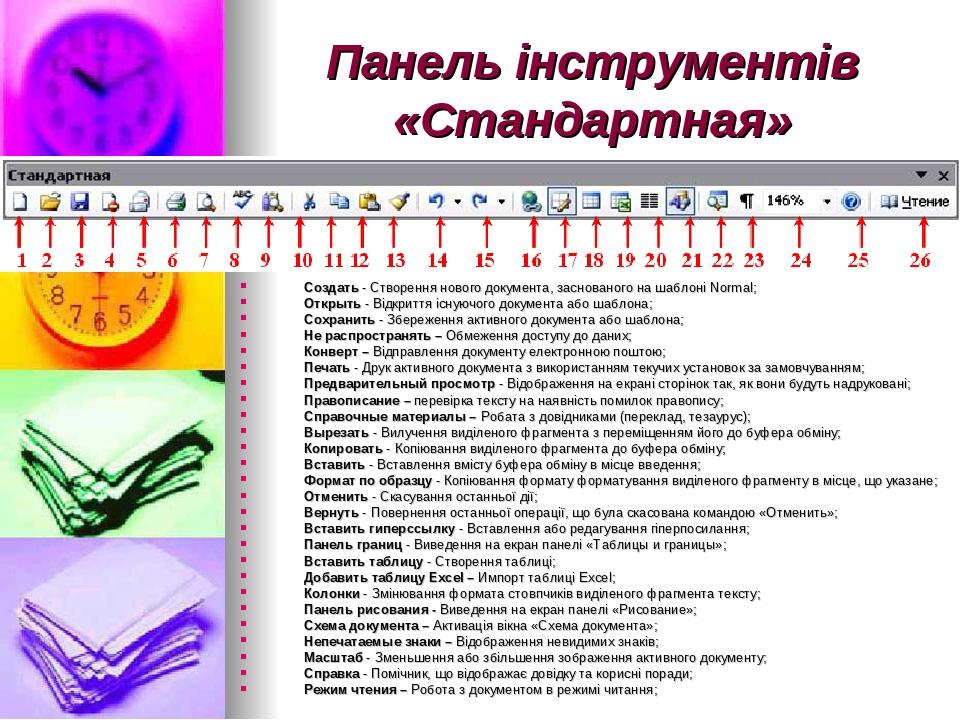 Панель інструментів «Стандартная» Создать - Створення нового документа, заснованого на шаблоні Normal; Открыть - Відкриття існуючого документа або ...