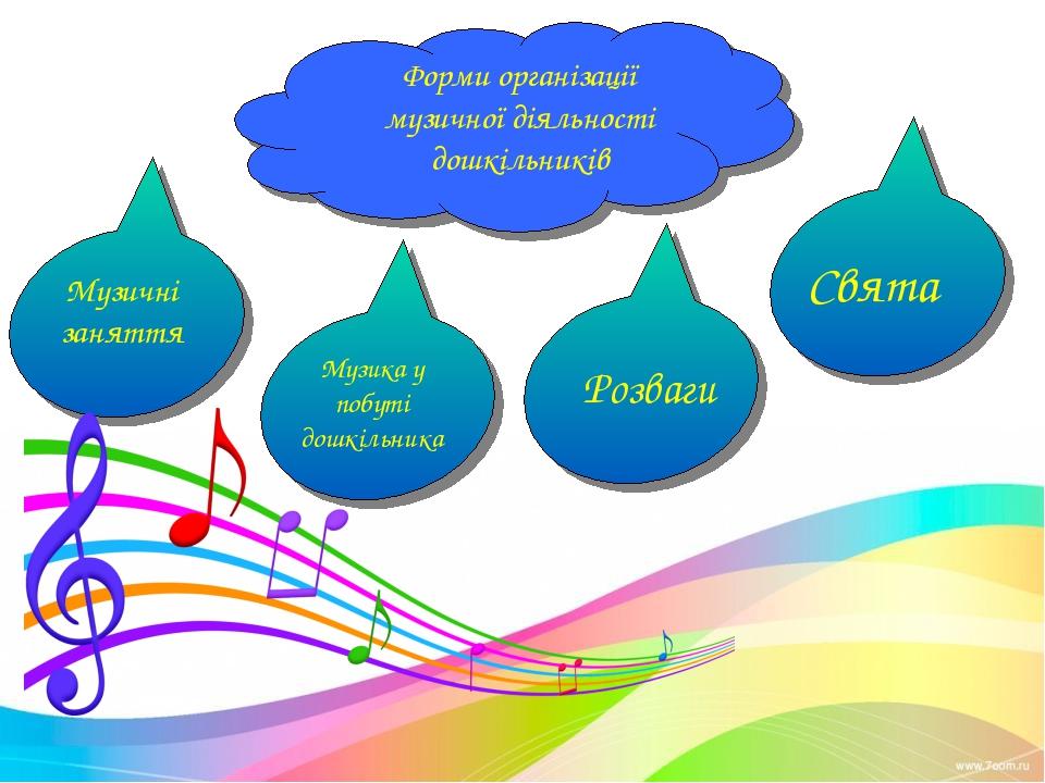 Форми організації музичної діяльності дошкільників Музичні заняття Музика у побуті дошкільника Розваги Свята