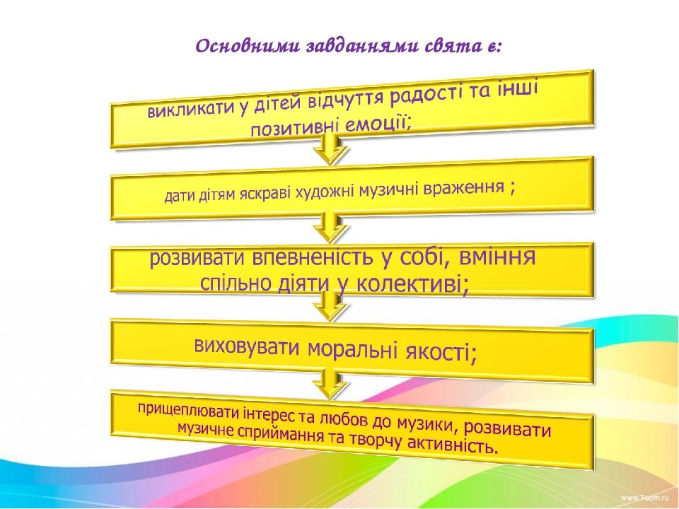Основними завданнями свята є: