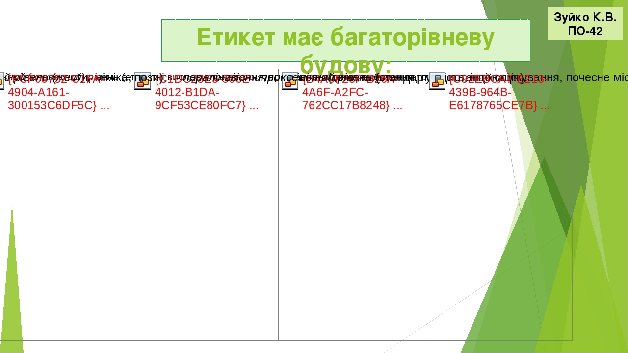 Етикет має багаторівневу будову: Зуйко К.В. ПО-42
