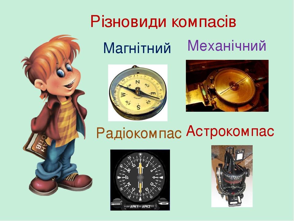 Різновиди компасів Магнітний Механічний Радіокомпас Астрокомпас