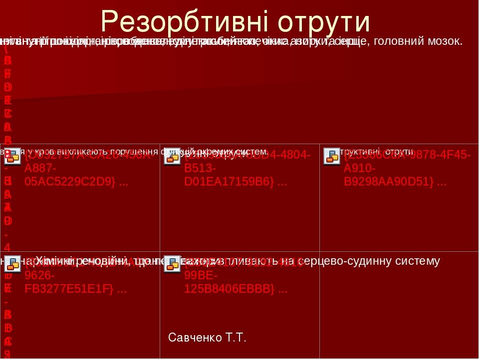 Савченко Т.Т. Резорбтивні отрути