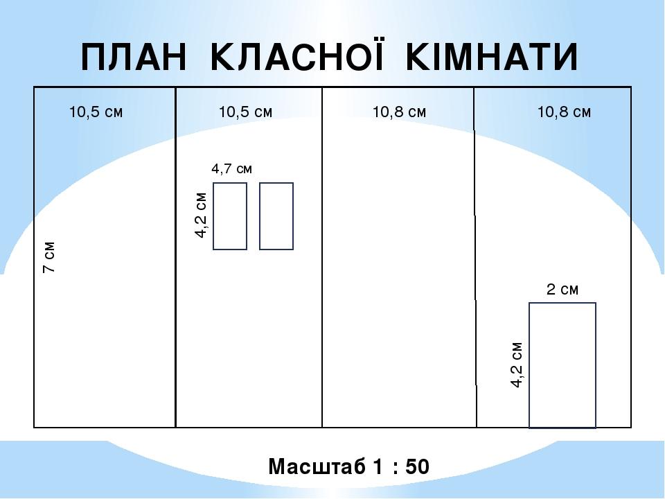 10,5 см 10,5 см 10,8 см 10,8 см 7 см 4,2 см 4,2 см 4,7 см 2 см ПЛАН КЛАСНОЇ КІМНАТИ Масштаб 1 : 50 Масштаб 1 : 50