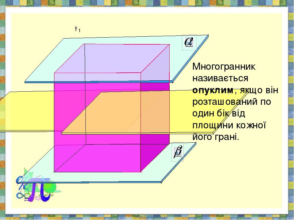 Многогранник називається опуклим, якщо він розташований по один бік від площини кожної його грані. γ