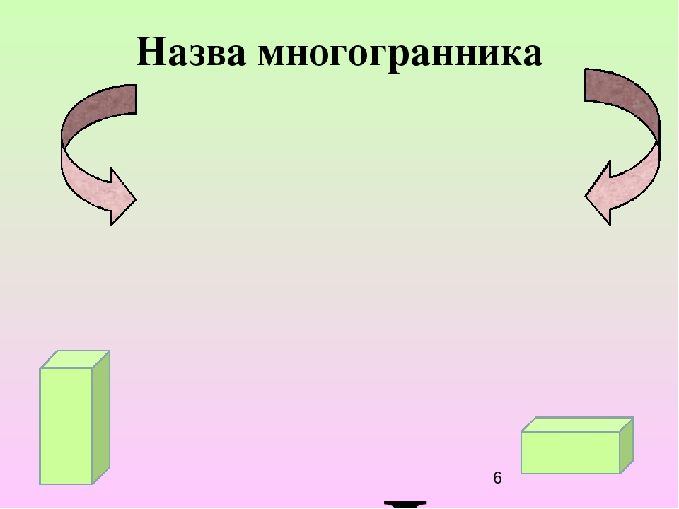 Назва многогранника І частина ІІ частина «тетра» - 4 «гекса» - 6 «едра» - грань «окта» - 8 «додека »-12 «ікоса» - 20