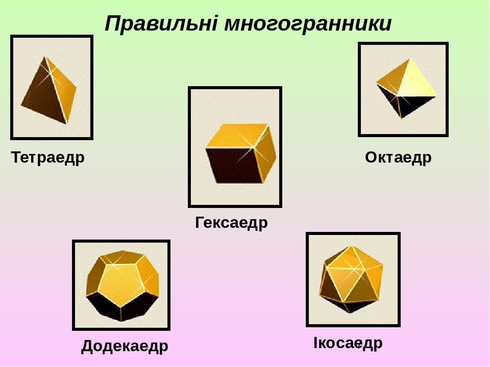 Тетраедр Гексаедр Октаедр Ікосаедр Додекаедр Правильні многогранники