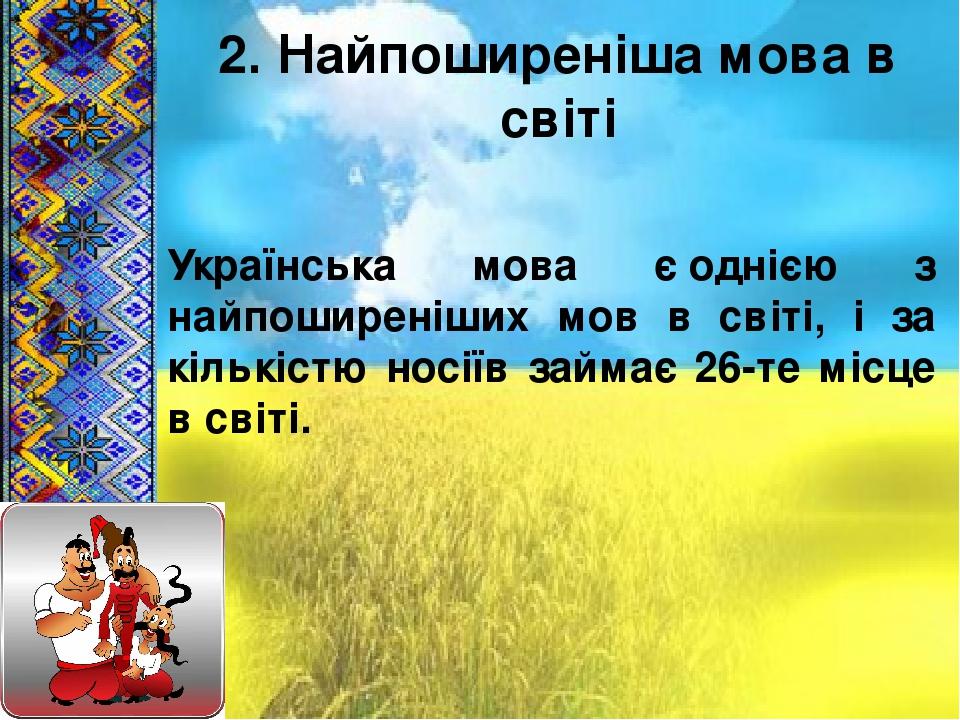 2. Найпоширеніша мова в світі Українська мова єоднією з найпоширеніших мов в світі, і за кількістю носіїв займає 26-те місце в світі.