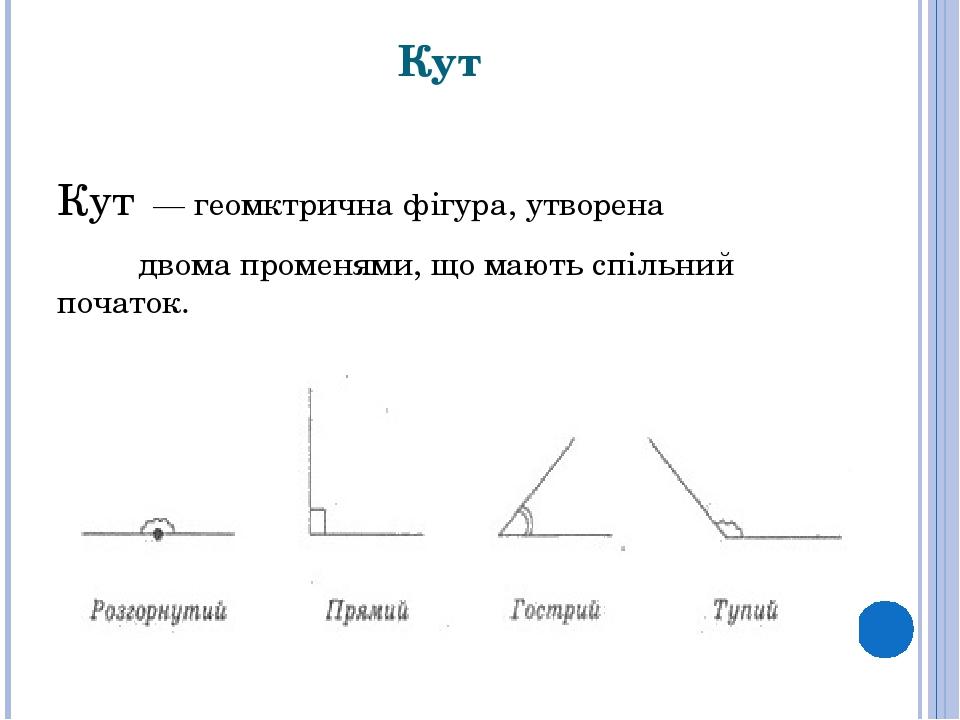 Кут Кут—геомктрична фігура, утворена двомапроменями, що мають спільний початок.