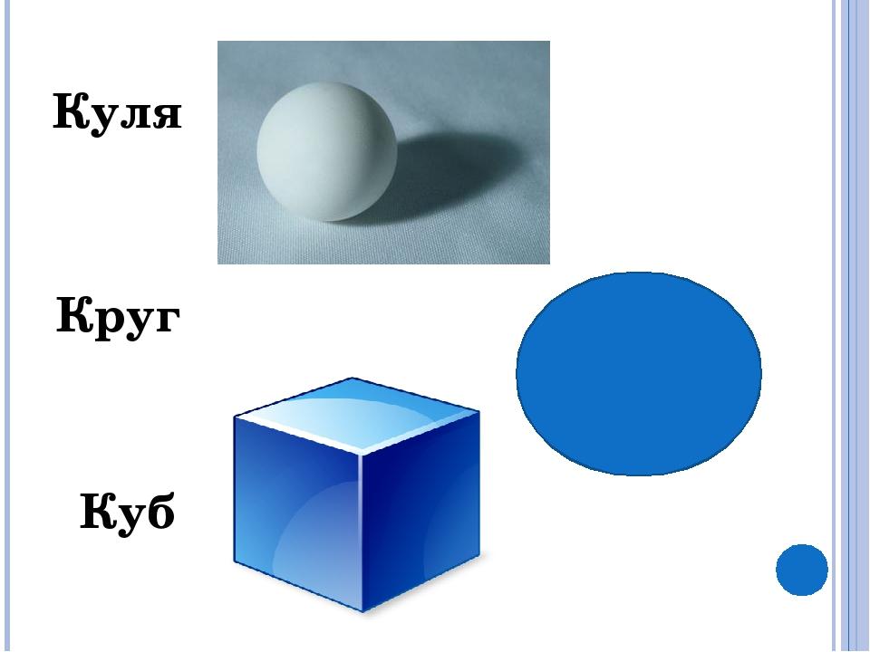 Куля Круг Куб