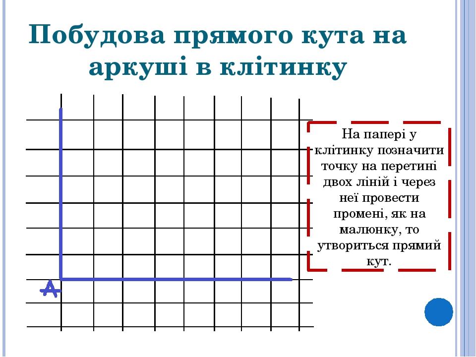 Побудова прямого кута на аркуші в клітинку На папері у клітинку позначити точку на перетині двох ліній і через неї провести промені, як на малюнку,...