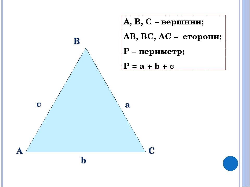 A, B, C – вершини; AB, BC, AC – сторони; P – периметр; P = a + b + c
