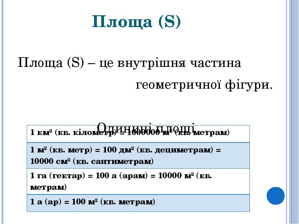 Площа (S) Площа (S) – це внутрішня частина геометричної фігури. Одиниці площі 1 км² (кв. кілометр) = 1000000 м² (кв. метрам) 1 м² (кв. метр) = 100 ...