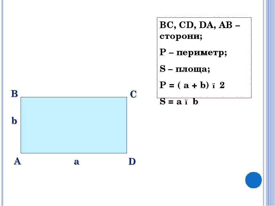 BC, CD, DA, AB – сторони; P – периметр; S – площа; P = ( a + b) ● 2 S = a ● b