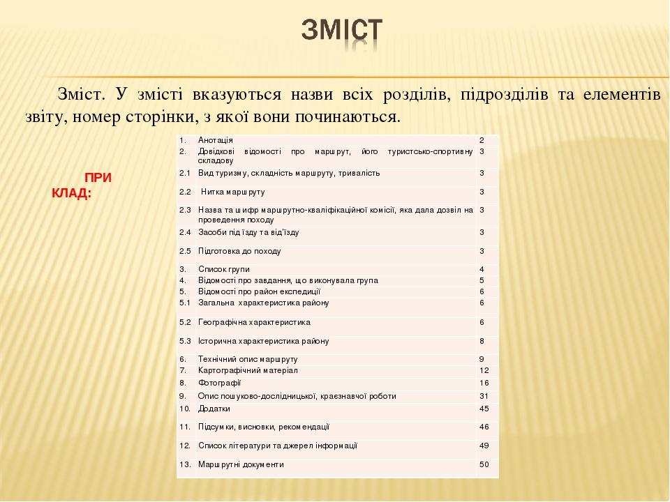 Зміст. У змісті вказуються назви всіх розділів, підрозділів та елементів звіту, номер сторінки, з якої вони починаються. ПРИКЛАД: 1. Анотація 2 2. ...